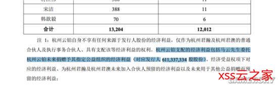 马云捐出蚂蚁集团6.1亿股用于公益界面新闻