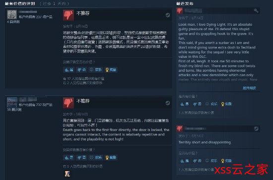 《消逝的光芒》新DLC Steam褒贬不一:重复度高、内容少