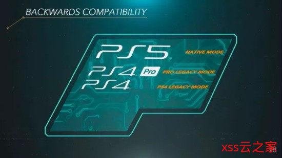 """听说:PS5能""""运转""""一切PS4游戏 无需被列入白名单"""