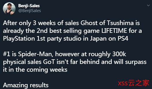 分析师:《对马岛之魂》将超《漫威蜘蛛侠》 成日本索尼第一方销量王