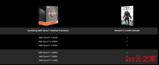 AMD促销:部份锐龙处理器买就送《刺客信条:英魂殿》